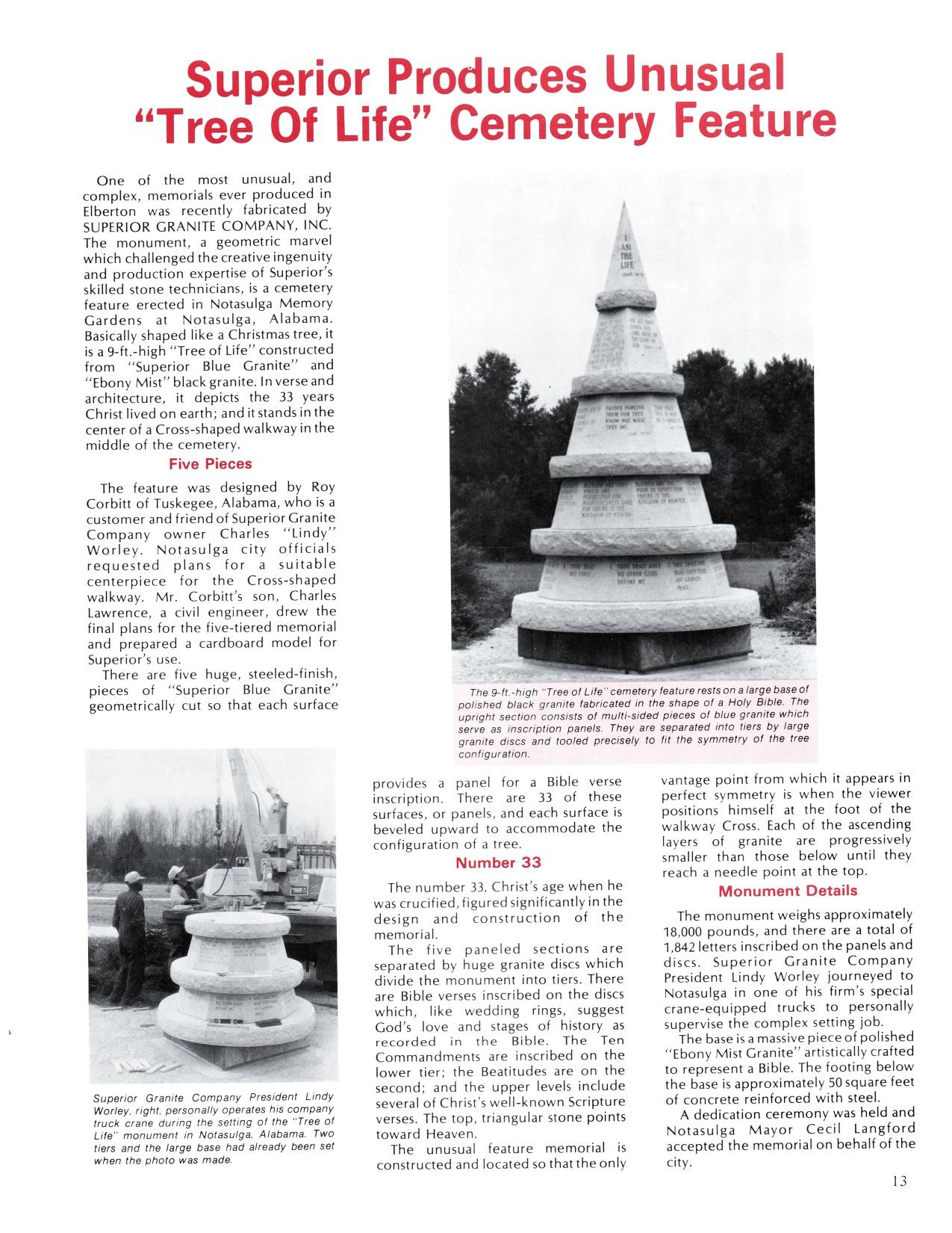 Fall 1980 | EGA Online