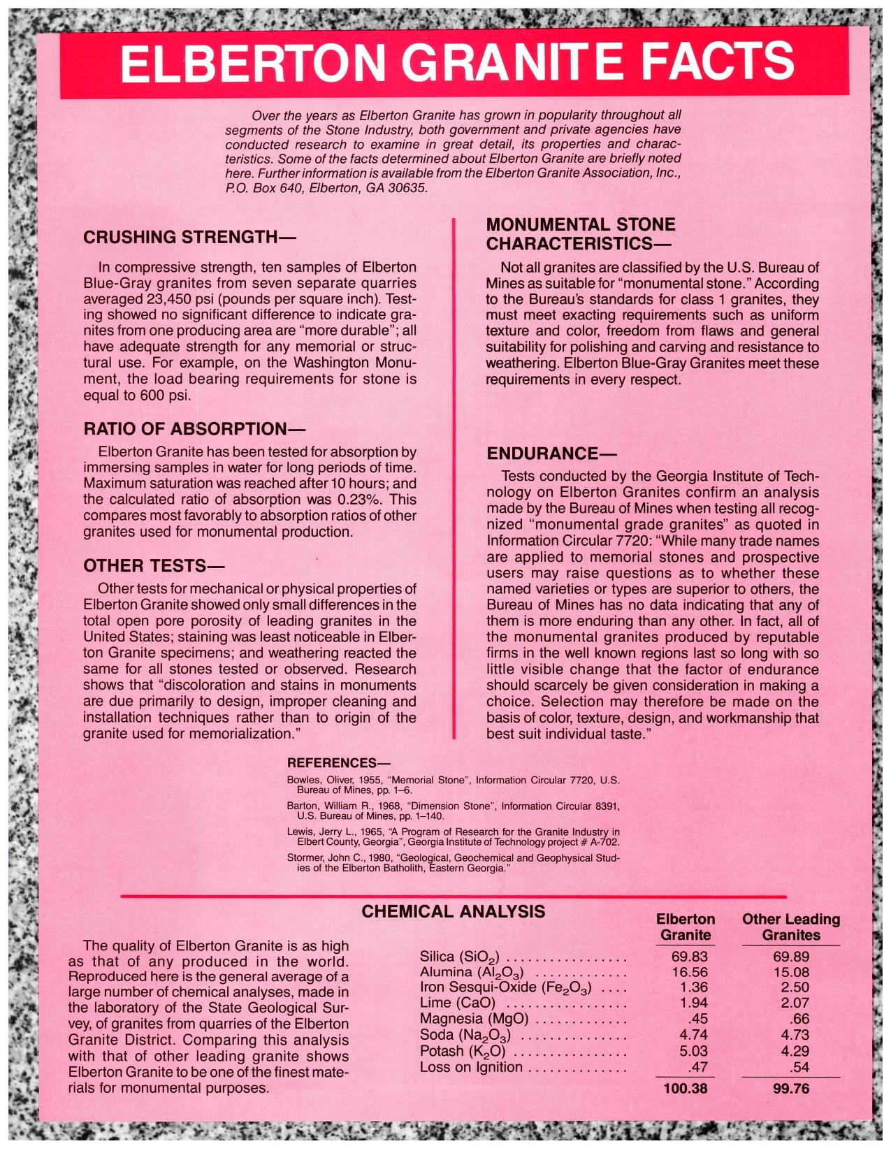 Summer 1989 | EGA Online